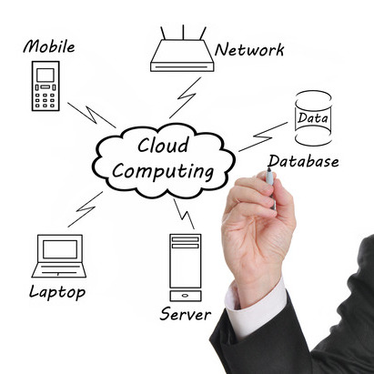cloud computing square